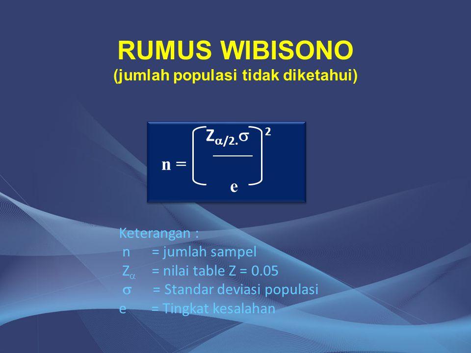 RUMUS WIBISONO (jumlah populasi tidak diketahui)