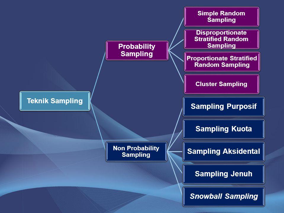 Teknik Sampling Probability Sampling