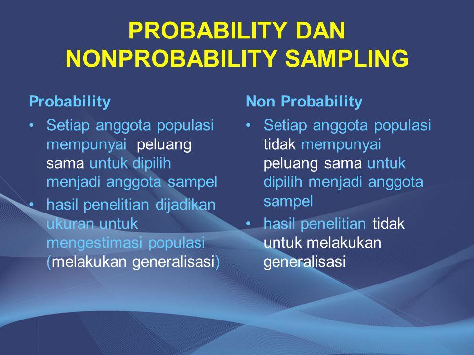 PROBABILITY DAN NONPROBABILITY SAMPLING