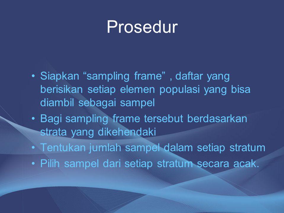 Prosedur Siapkan sampling frame , daftar yang berisikan setiap elemen populasi yang bisa diambil sebagai sampel.