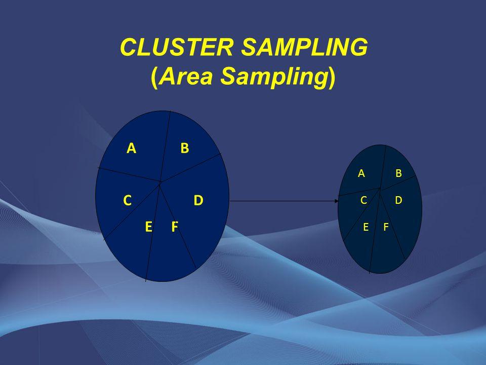 CLUSTER SAMPLING (Area Sampling)