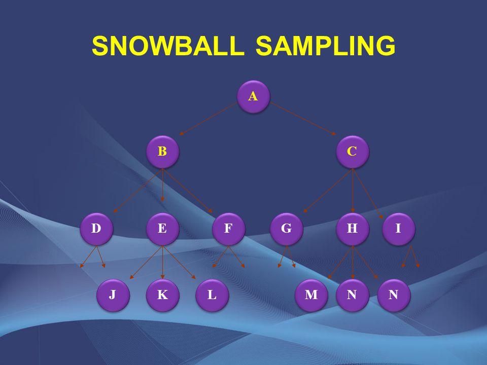 SNOWBALL SAMPLING A G H I F E D C B K L J N M