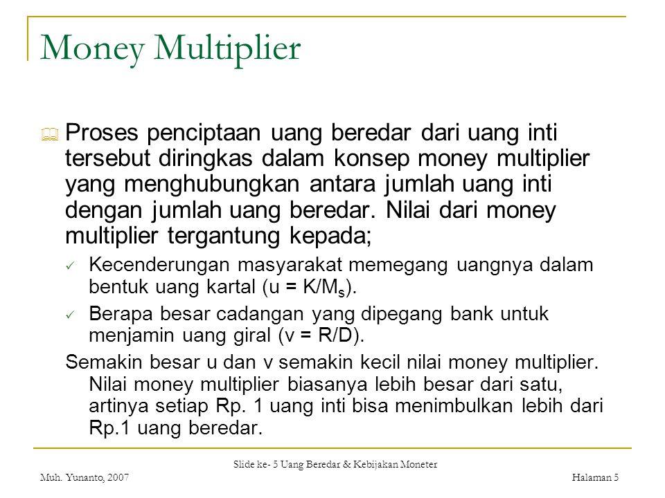 Slide ke- 5 Uang Beredar & Kebijakan Moneter