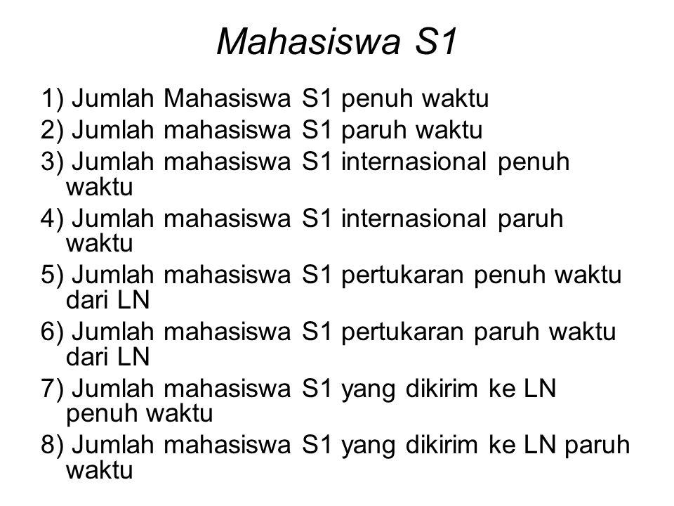 Mahasiswa S1 1) Jumlah Mahasiswa S1 penuh waktu
