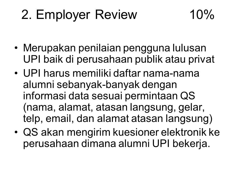 2. Employer Review 10% Merupakan penilaian pengguna lulusan UPI baik di perusahaan publik atau privat.