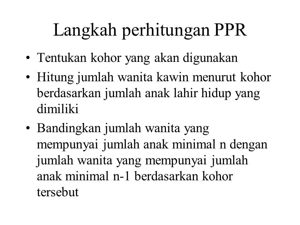 Langkah perhitungan PPR