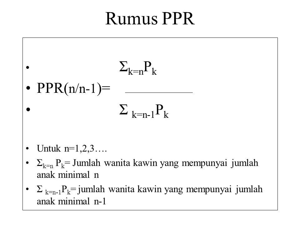 Rumus PPR PPR(n/n-1)= Σ k=n-1Pk Σk=nPk Untuk n=1,2,3….