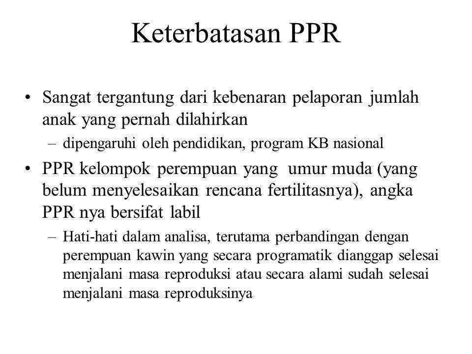 Keterbatasan PPR Sangat tergantung dari kebenaran pelaporan jumlah anak yang pernah dilahirkan. dipengaruhi oleh pendidikan, program KB nasional.
