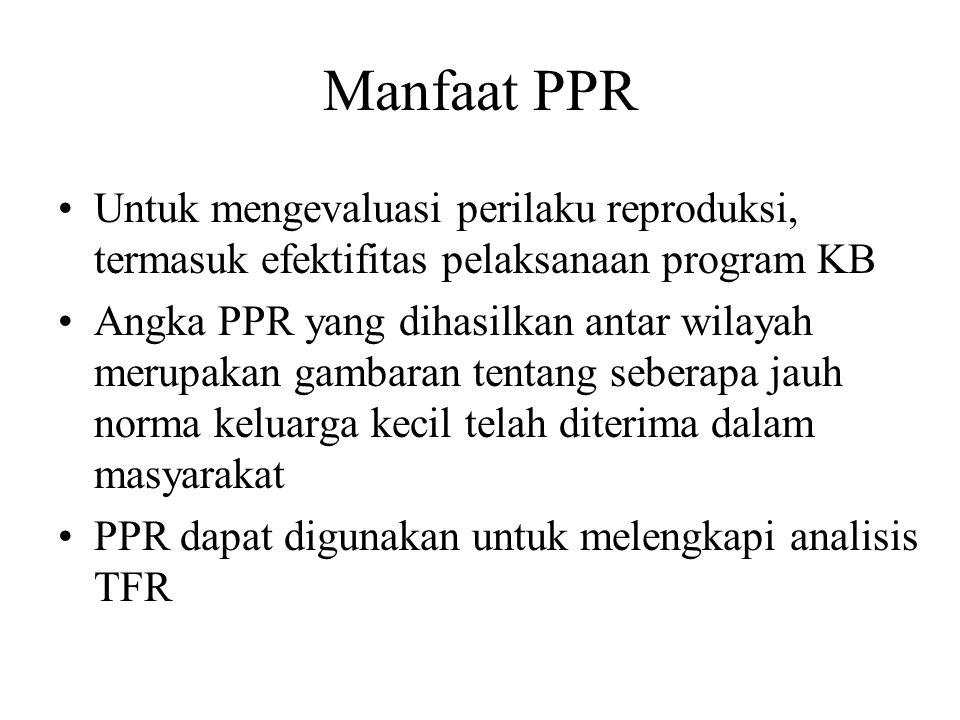Manfaat PPR Untuk mengevaluasi perilaku reproduksi, termasuk efektifitas pelaksanaan program KB.