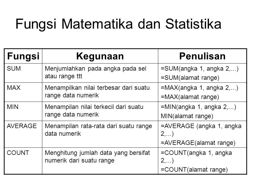 Fungsi Matematika dan Statistika