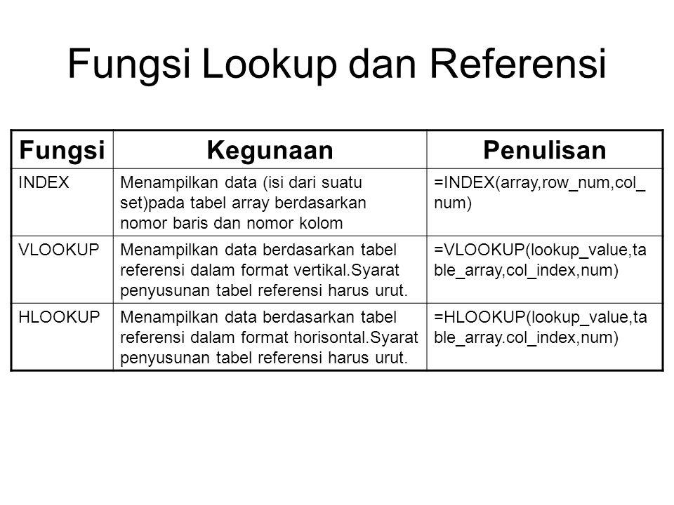 Fungsi Lookup dan Referensi