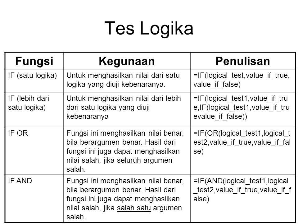 Tes Logika Fungsi Kegunaan Penulisan IF (satu logika)