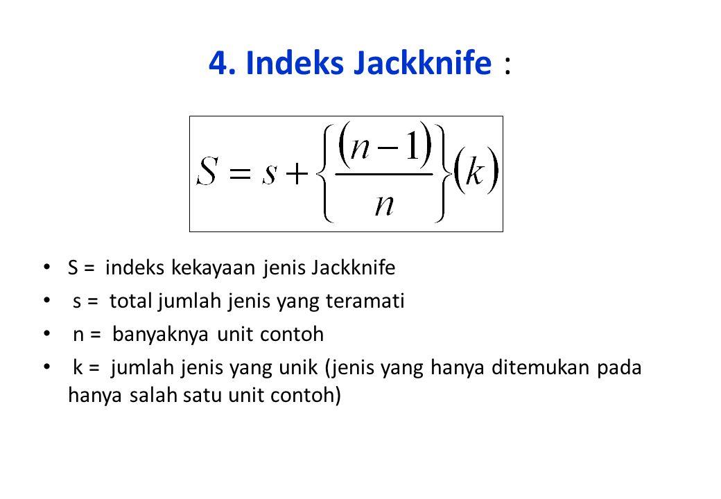 4. Indeks Jackknife : S = indeks kekayaan jenis Jackknife