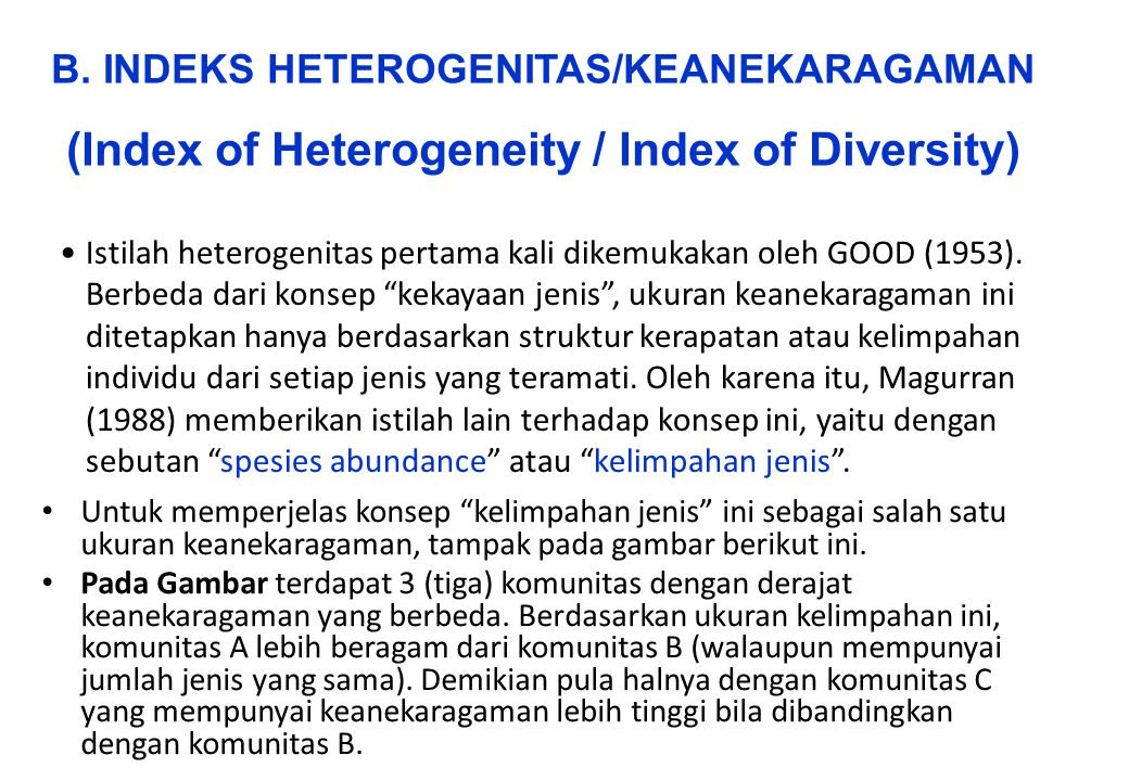 (Index of Heterogeneity / Index of Diversity)
