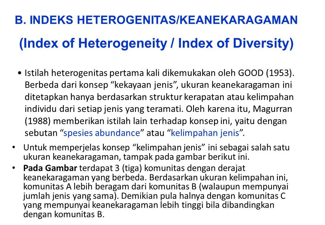 (Index of Heterogeneity / Index of Diversity)