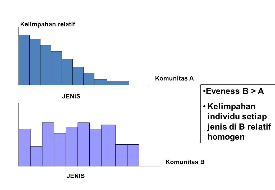 Kelimpahan individu setiap jenis di B relatif homogen