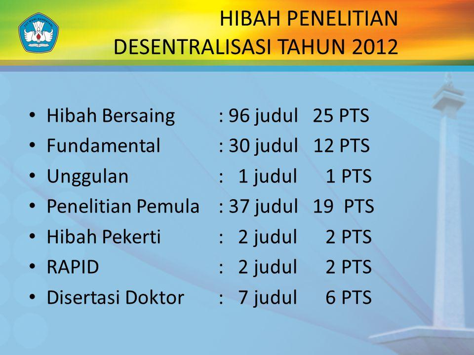 HIBAH PENELITIAN DESENTRALISASI TAHUN 2012
