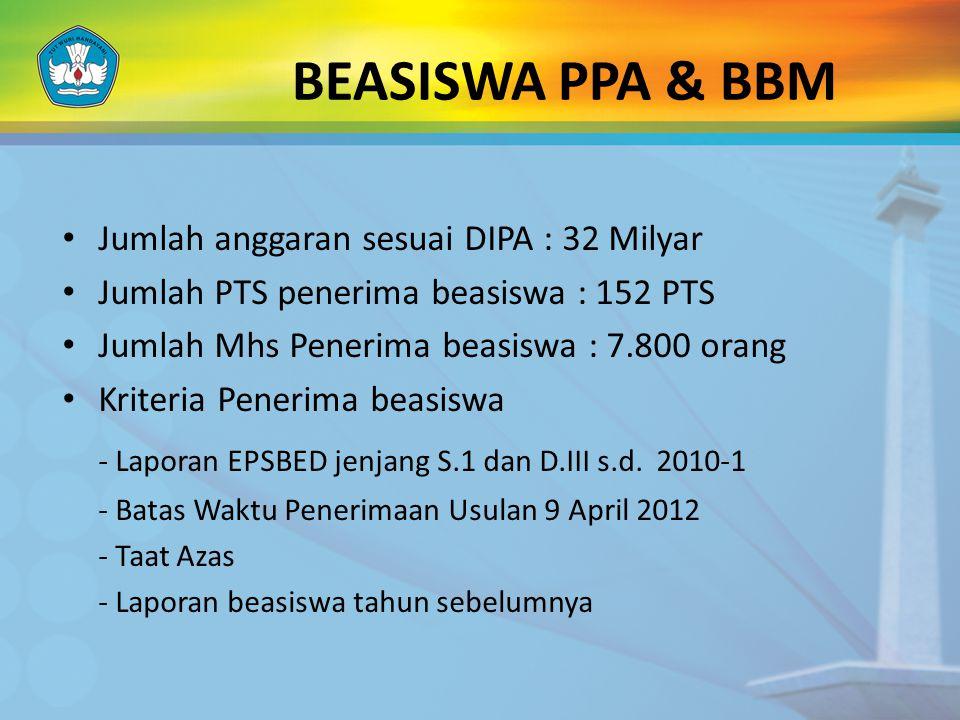 BEASISWA PPA & BBM - Laporan EPSBED jenjang S.1 dan D.III s.d. 2010-1