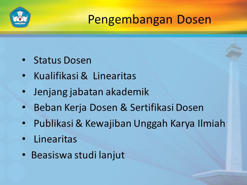 Pengembangan Dosen Status Dosen Kualifikasi & Linearitas