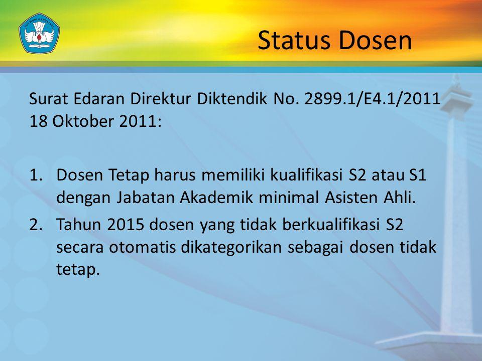 Status Dosen Surat Edaran Direktur Diktendik No. 2899.1/E4.1/2011 18 Oktober 2011: