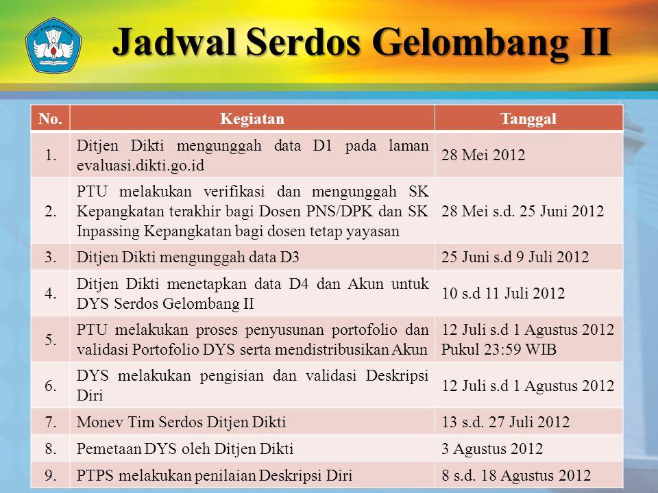 Jadwal Serdos Gelombang II