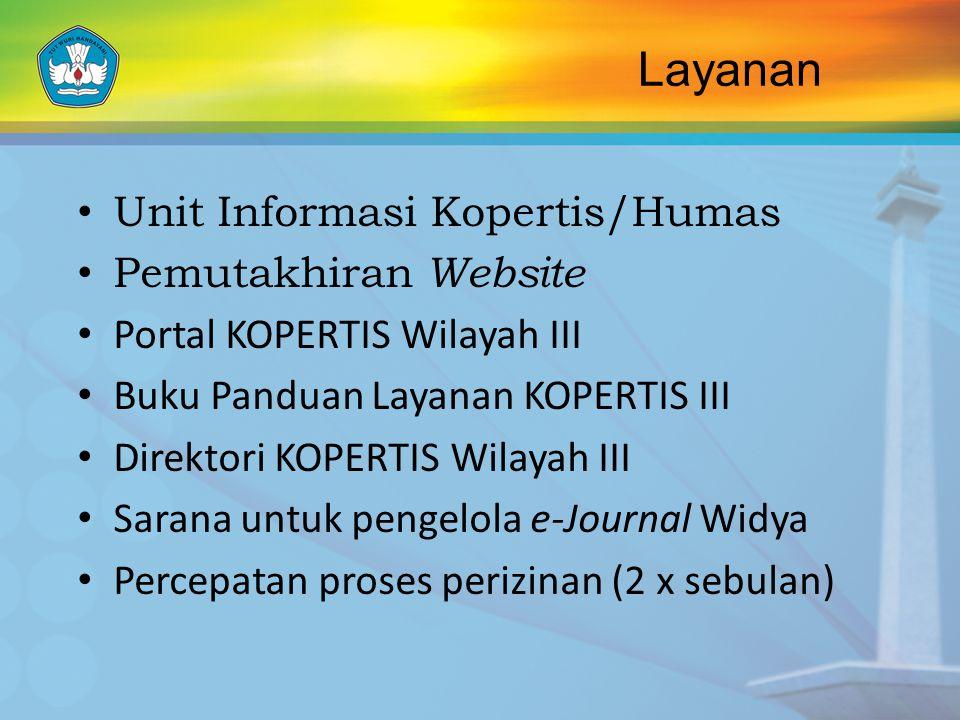 Layanan Unit Informasi Kopertis/Humas Pemutakhiran Website