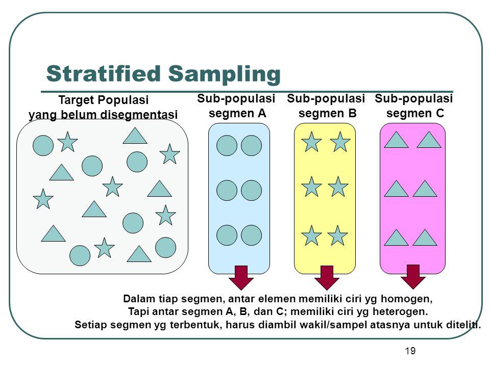 Stratified Sampling Target Populasi yang belum disegmentasi
