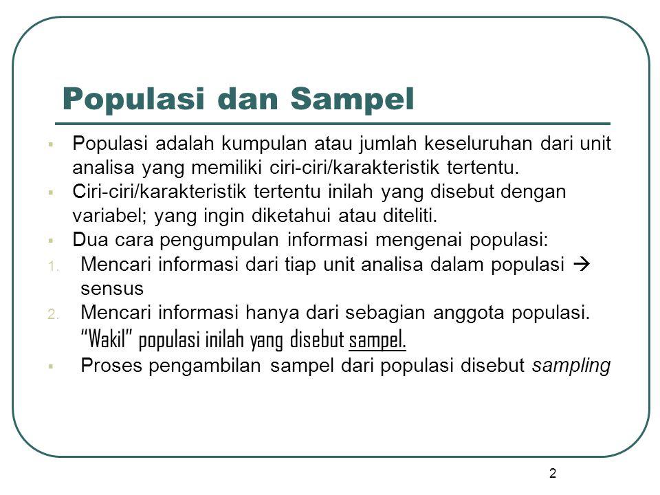 Populasi dan Sampel Populasi adalah kumpulan atau jumlah keseluruhan dari unit analisa yang memiliki ciri-ciri/karakteristik tertentu.