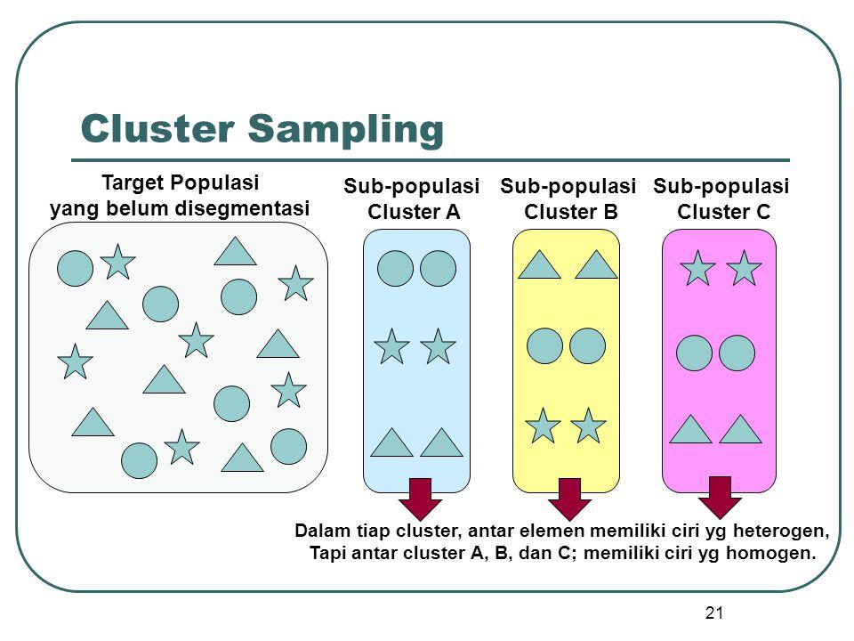 Cluster Sampling Target Populasi yang belum disegmentasi Sub-populasi