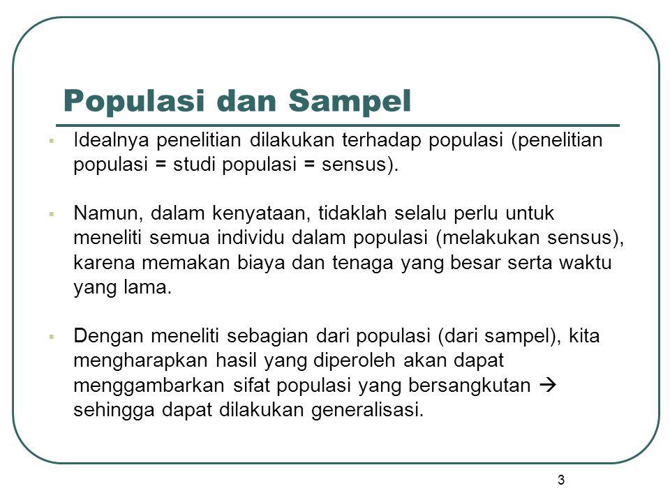 Populasi dan Sampel Idealnya penelitian dilakukan terhadap populasi (penelitian populasi = studi populasi = sensus).