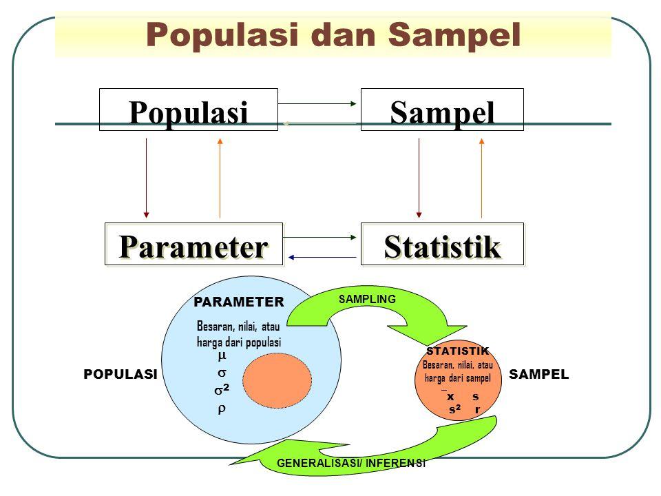 Populasi Sampel Parameter Statistik