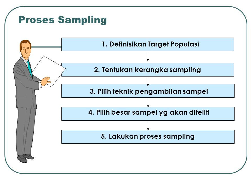 Proses Sampling 1. Definisikan Target Populasi