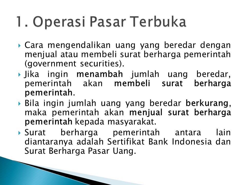 1. Operasi Pasar Terbuka Cara mengendalikan uang yang beredar dengan menjual atau membeli surat berharga pemerintah (government securities).