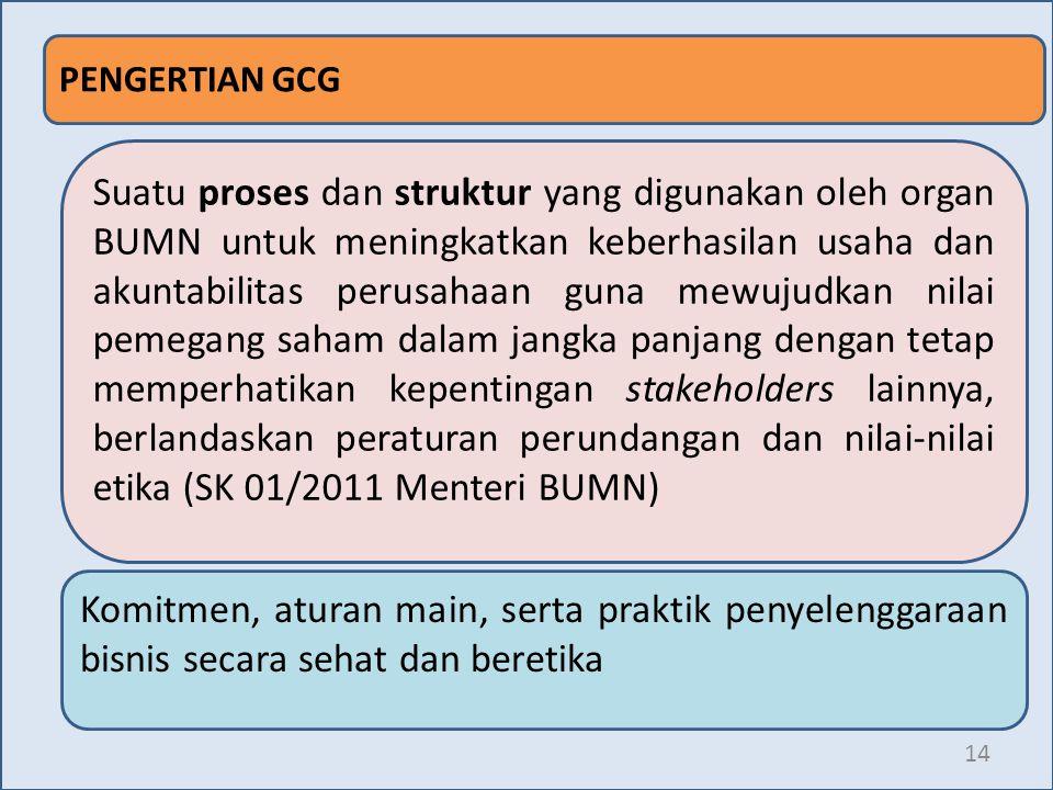 PENGERTIAN GCG