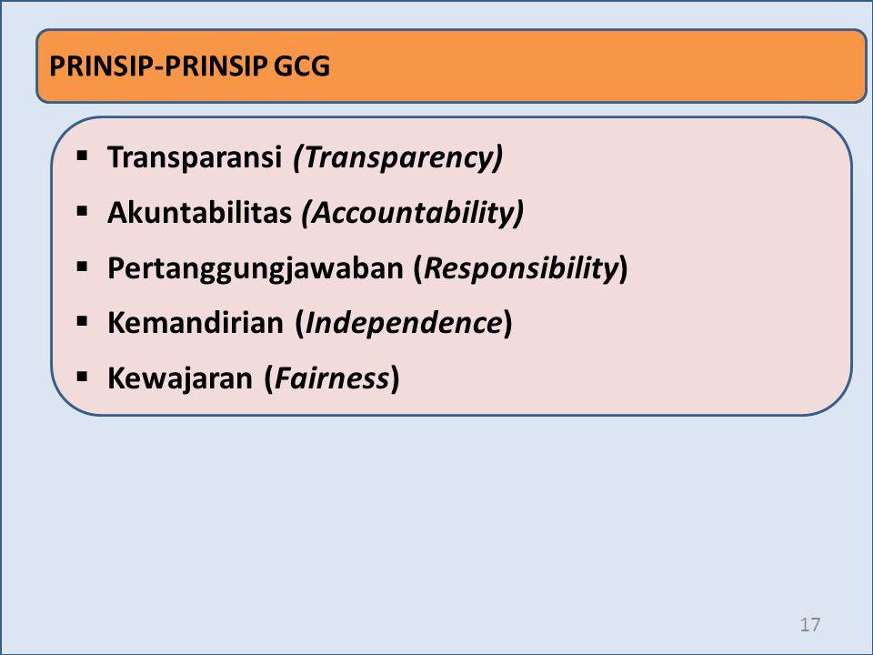 Transparansi (Transparency) Akuntabilitas (Accountability)