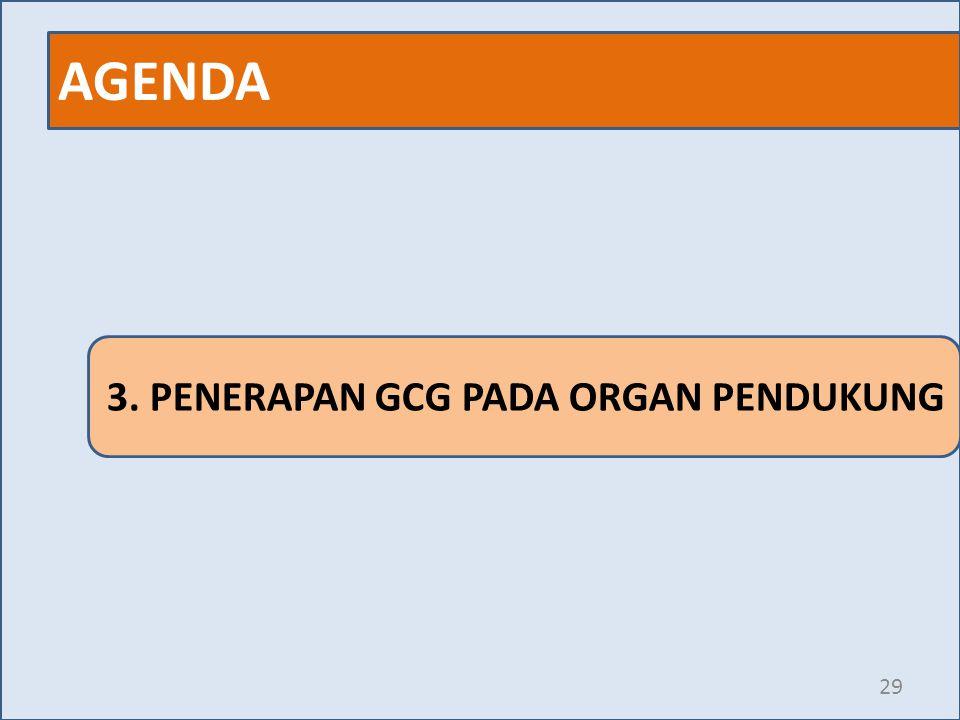 AGENDA 3. PENERAPAN GCG PADA ORGAN PENDUKUNG