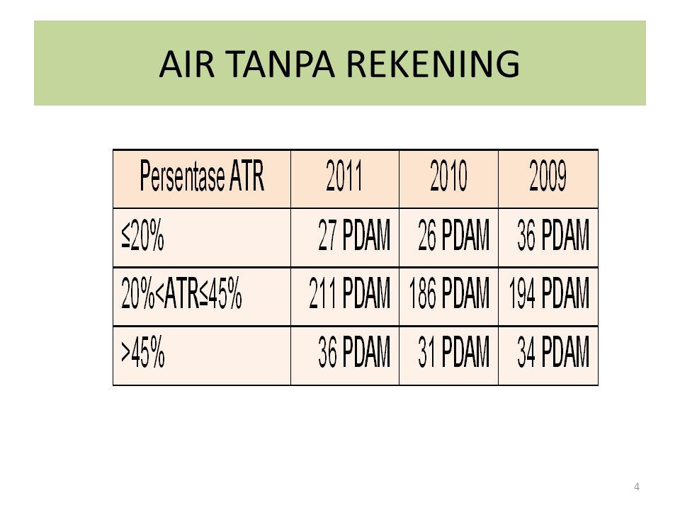 AIR TANPA REKENING