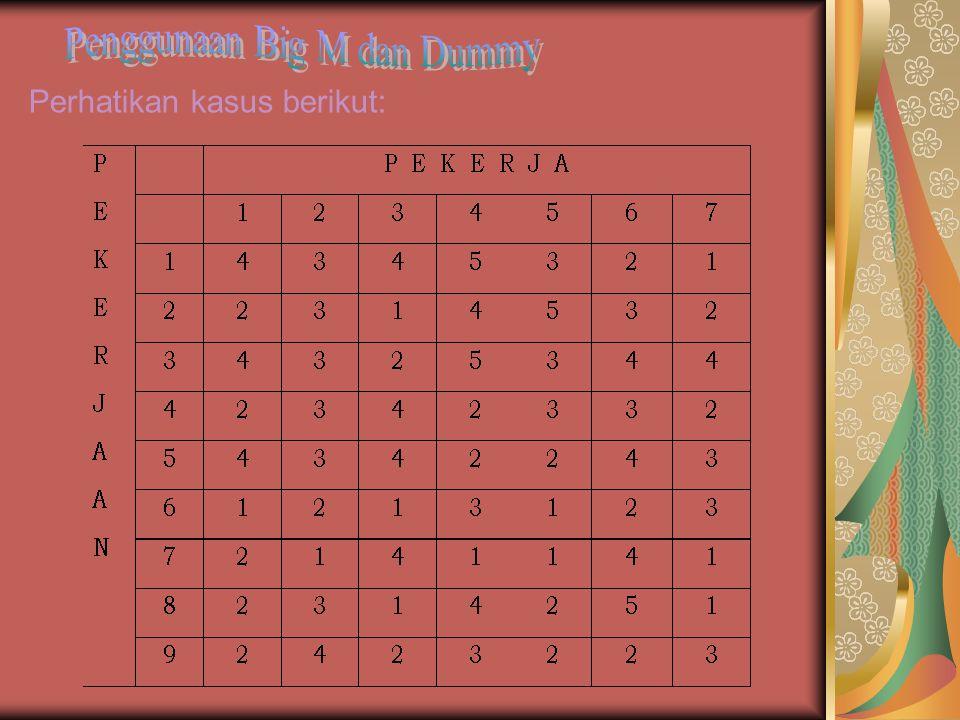 Penggunaan Big M dan Dummy