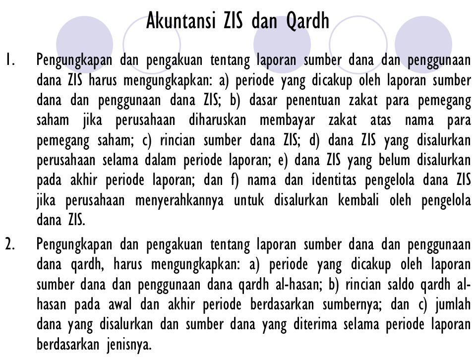 Akuntansi ZIS dan Qardh