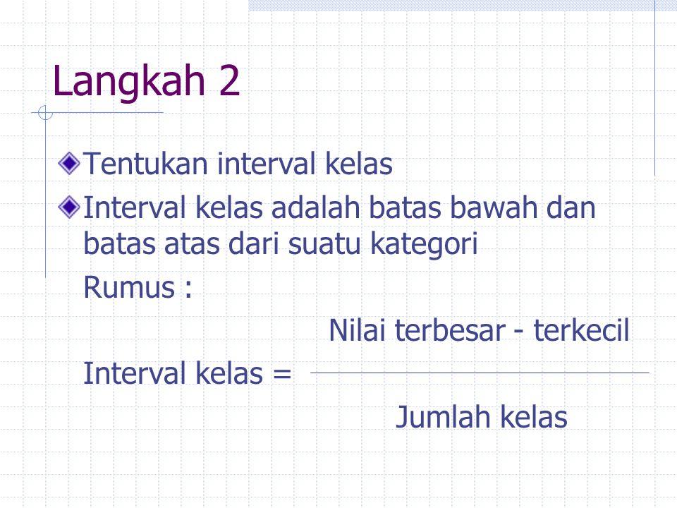 Langkah 2 Tentukan interval kelas