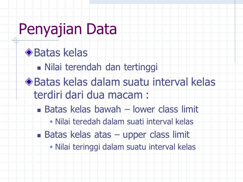 Penyajian Data Batas kelas