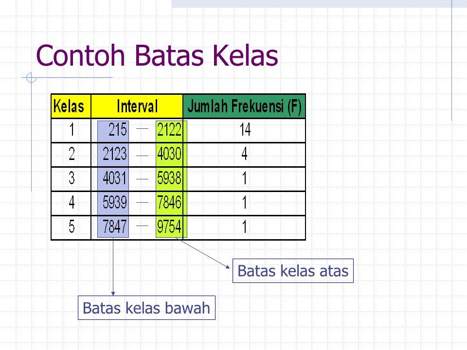 Contoh Batas Kelas Batas kelas atas Batas kelas bawah