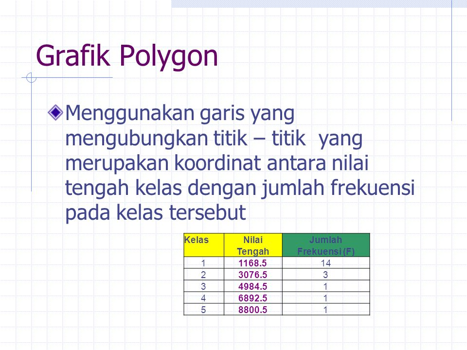 Grafik Polygon