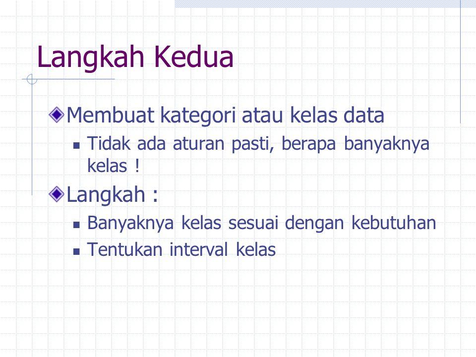 Langkah Kedua Membuat kategori atau kelas data Langkah :