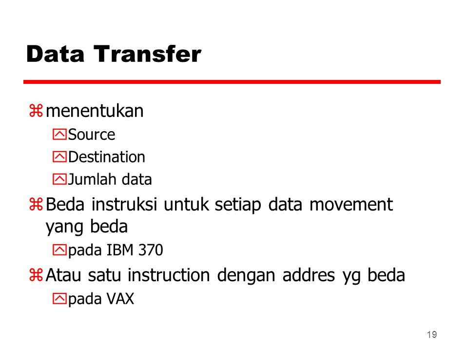 Data Transfer menentukan