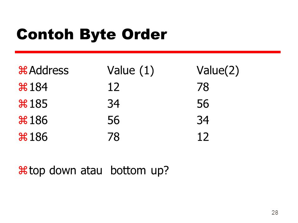 Contoh Byte Order Address Value (1) Value(2) 184 12 78 185 34 56