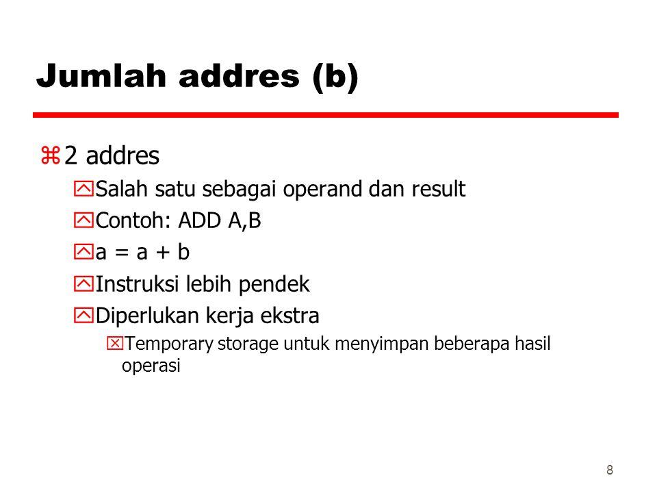 Jumlah addres (b) 2 addres Salah satu sebagai operand dan result