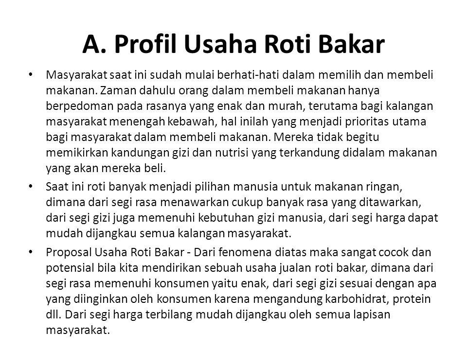 A. Profil Usaha Roti Bakar