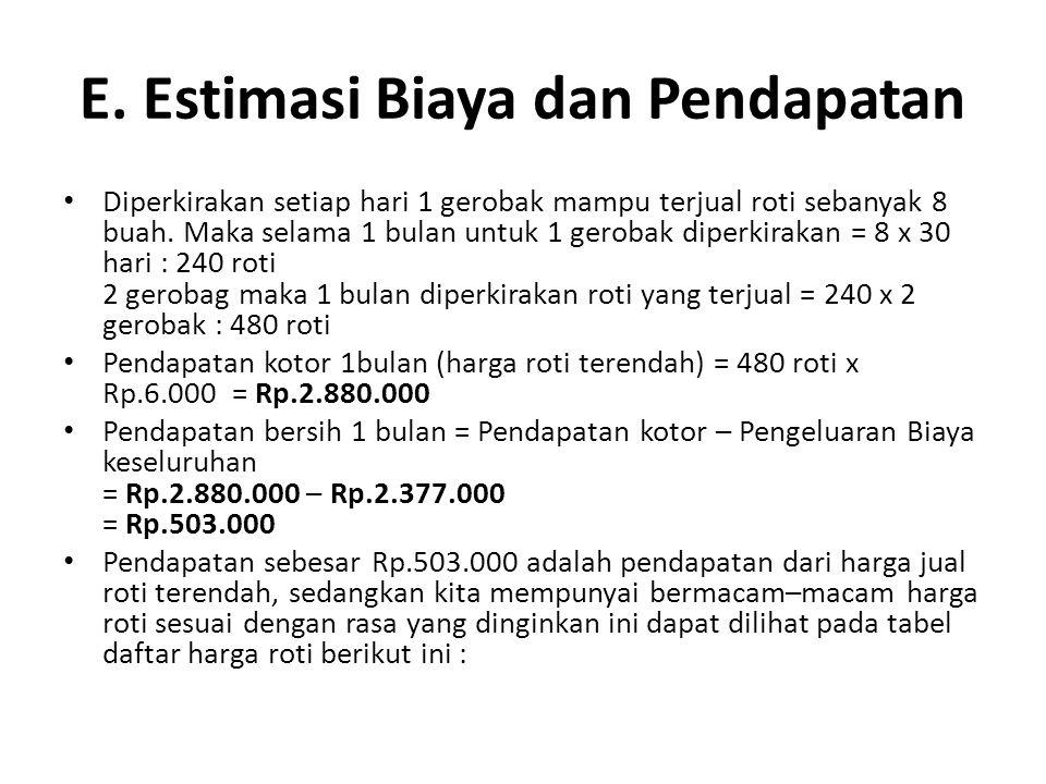 E. Estimasi Biaya dan Pendapatan