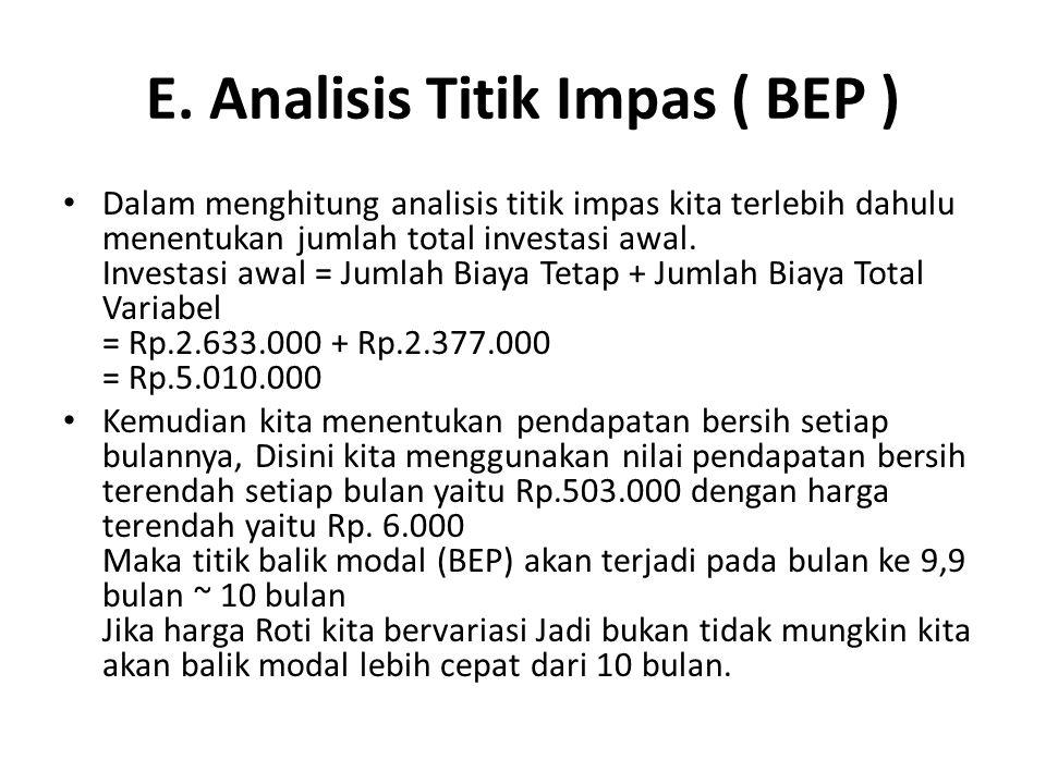 E. Analisis Titik Impas ( BEP )